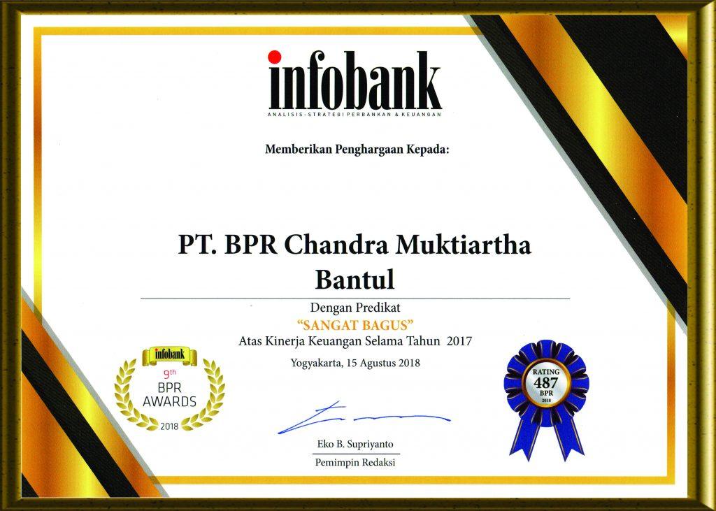 Penghargaan Info Bank 2018