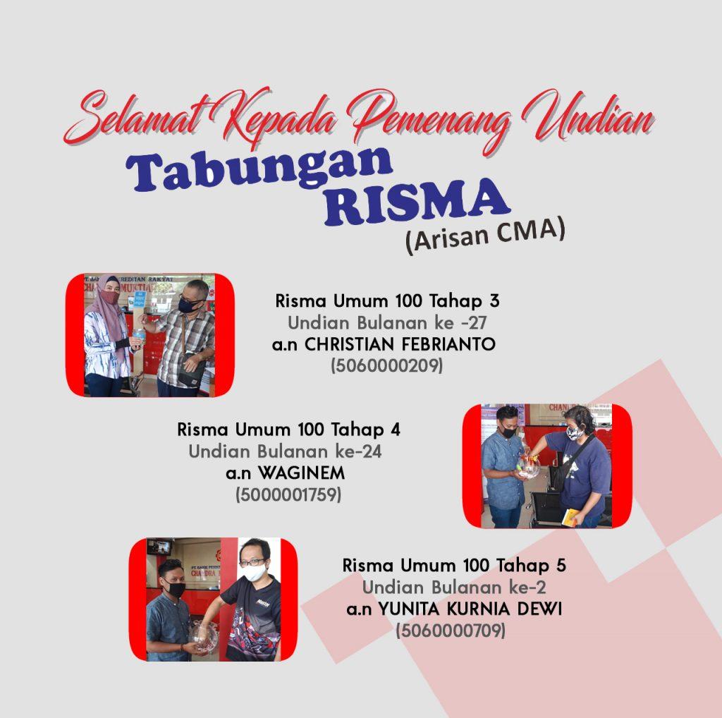 Info Pemenang Undian Tab Risma bulan Oktober 2020